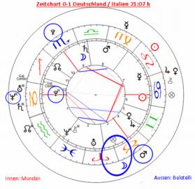 https://www.astrologie-zeitung.de/cache/8/f80d9c5de3cf9dcd7b396eff1f4851d6.png